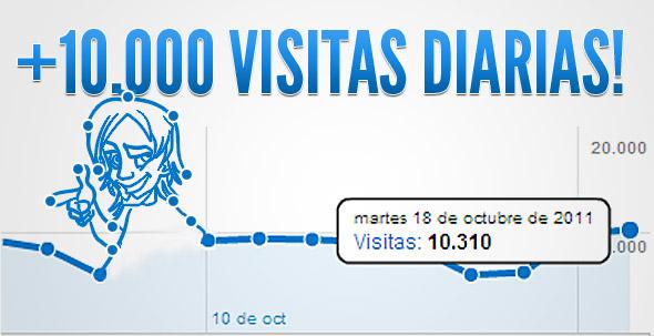 10000 visitas diarias!