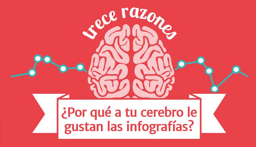 ¿Por qué a tu cerebro le gustan las infografías?